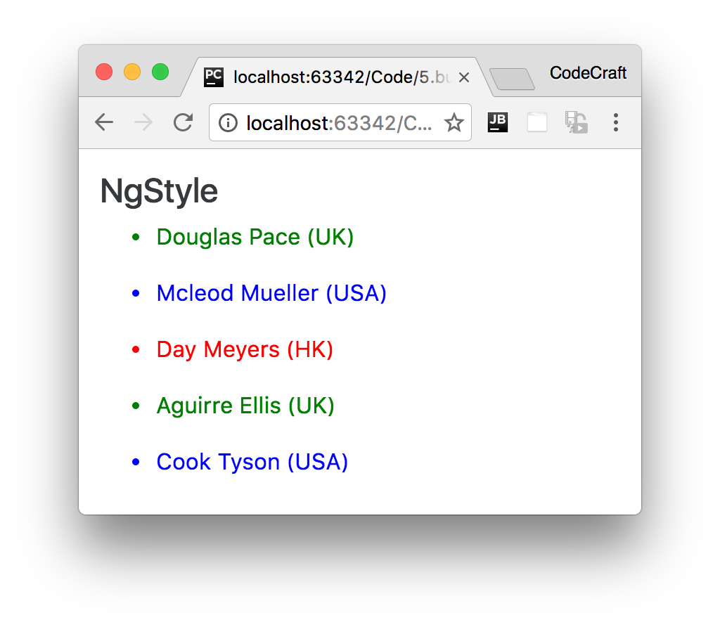 NgStyle & NgClass · Angular 2: From Theory To Practice